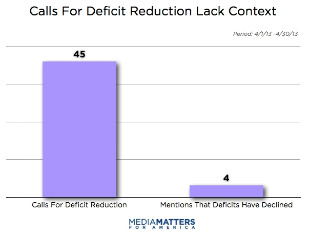 Number of Economic Segments That Mention Deficit Reduction