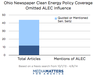 Ohio Paper ALEC Coverage