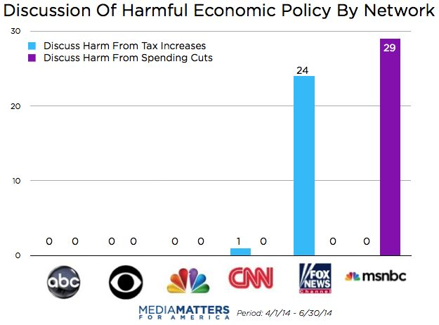Cable Networks Clash Over Taxes And Spending