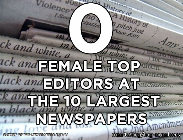 0 the number of top female editors