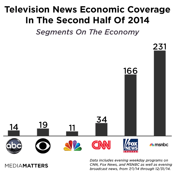Television News Economic Coverage, July-December 2014