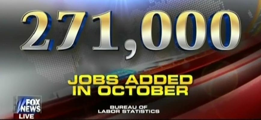 271,000 Jobs Added In October