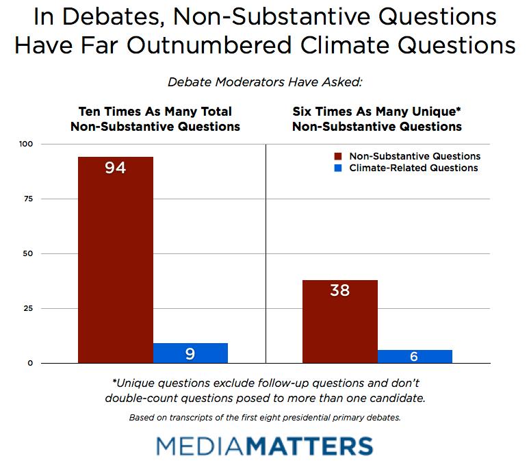 debate quest