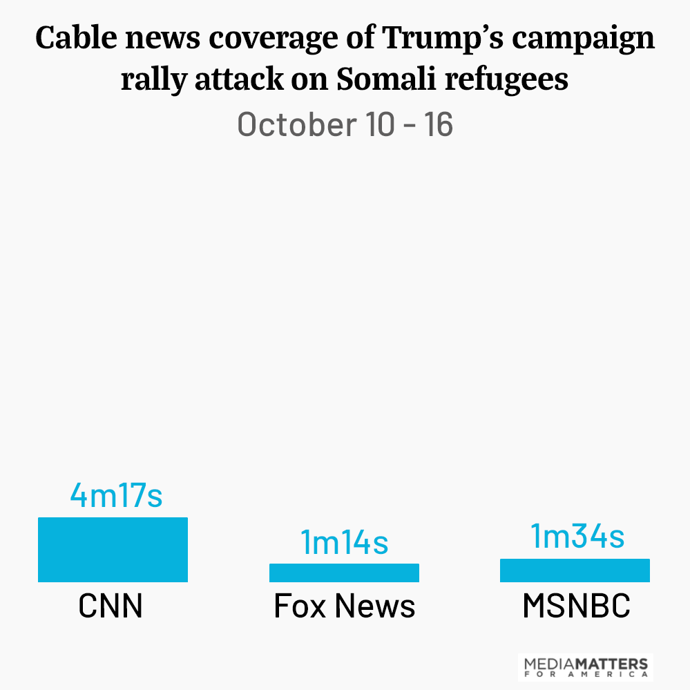 Cable news coverage of Trump's attacks on Somali refugees
