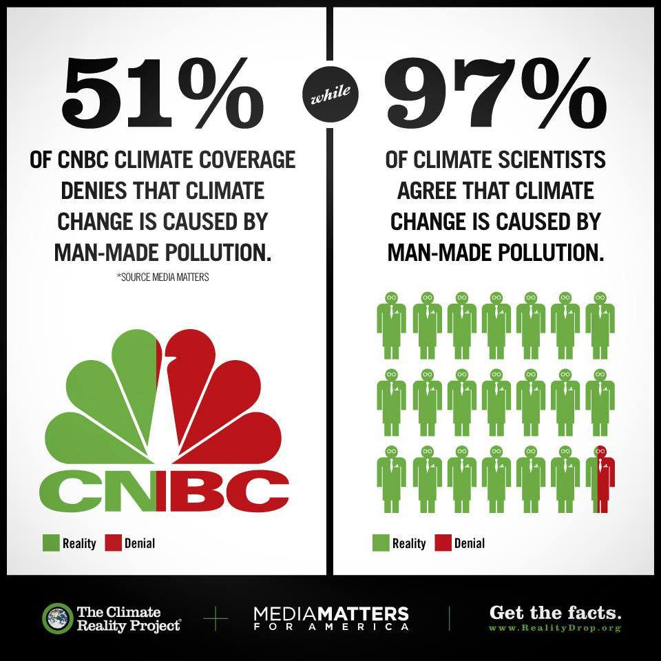 VIDEO: Meet The CNBC Figures Dismissing Climate Science