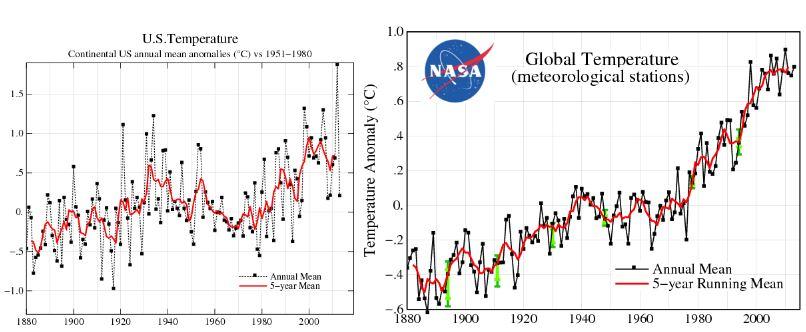 nasa global temperatures - photo #15