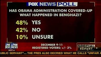 Fox News Benghazi Poll