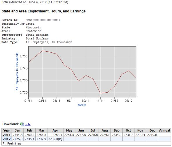 bls-20120604-wiemployment-walker.jpg