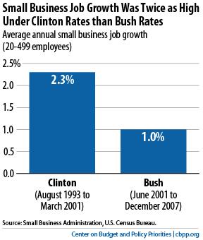 CBPP Graph