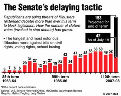 McClatchy graph