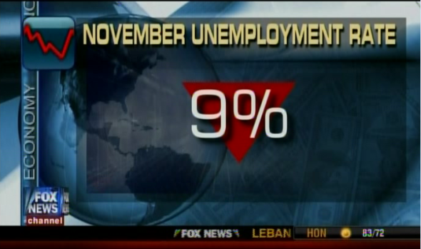 Fox unemployment graphic