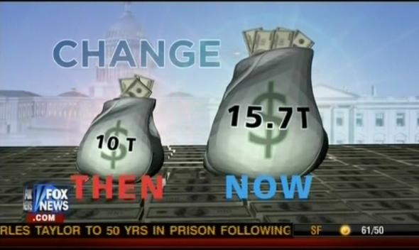 Fox screenshot debt then and now
