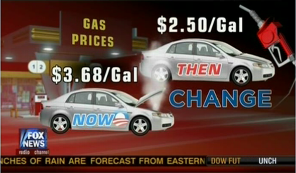 Misleading graphic by Fox News.