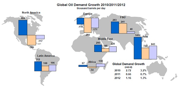 map of oil demand