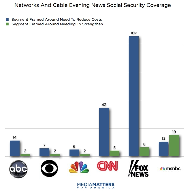 REPORT: Broadcast And Cable News' One-Sided Social ...
