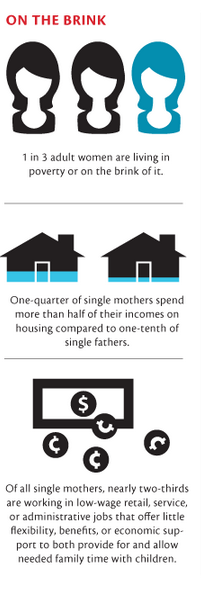 Shriver Report: Women and Poverty Chart