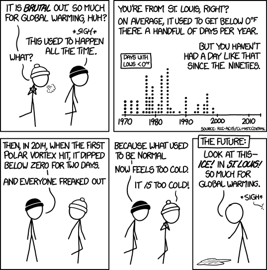 XKCD on global warming