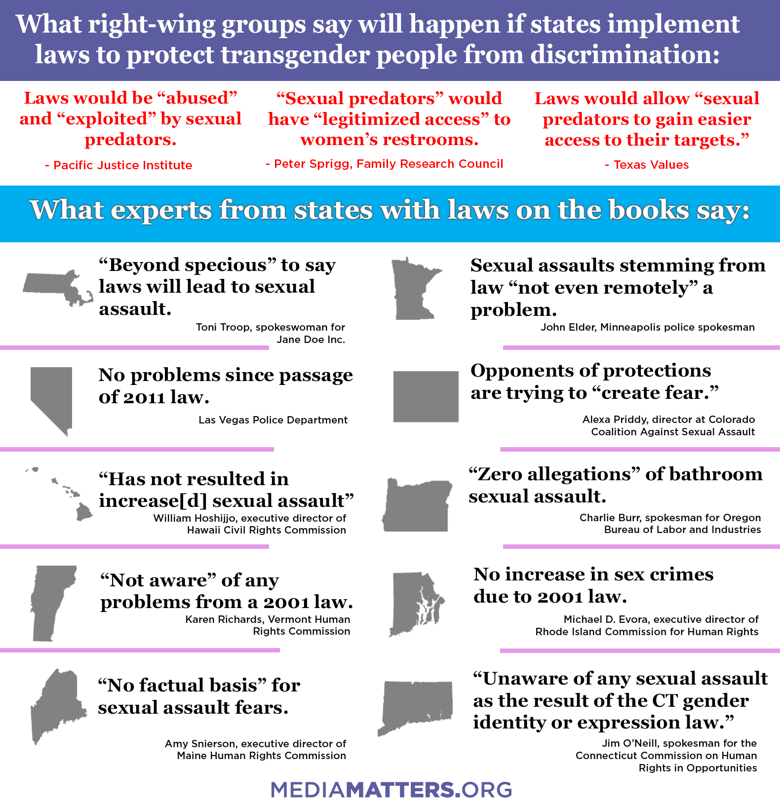 Debunking the big myth about transgender inclusive - Transgender discrimination bathroom ...