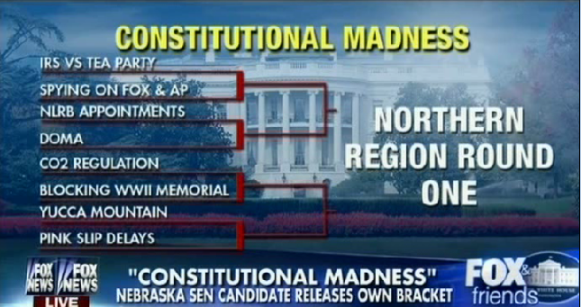 Constitutional Madness Bracket