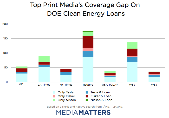 Print Coverage Breakdown
