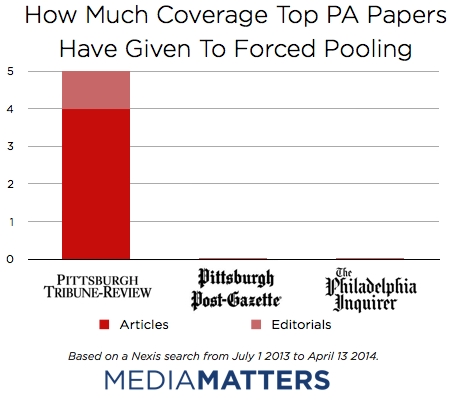 PA coverage