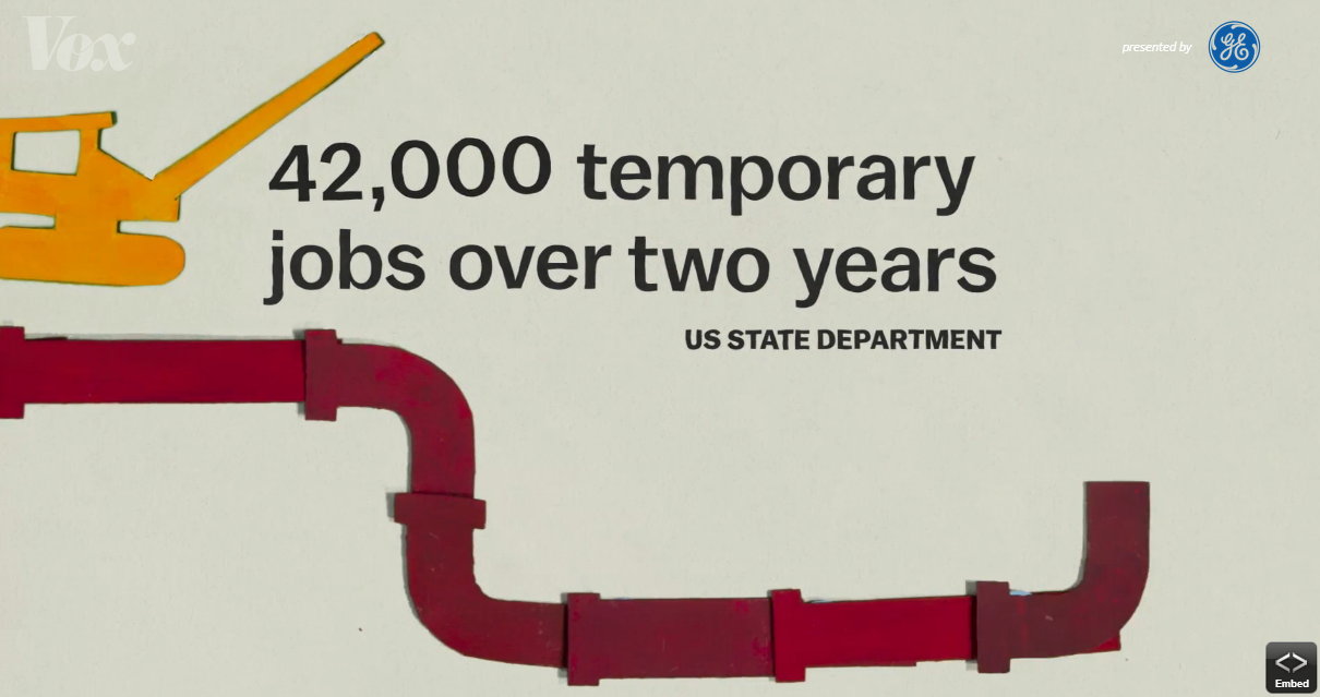 Vox jobs
