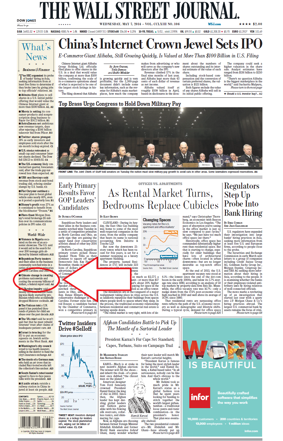 Front-Page Climate Story Cast To Bottom Sidebar Of Wall ...