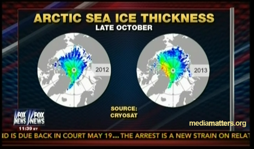 Fox News Arctic Sea Ice Thickness Chart