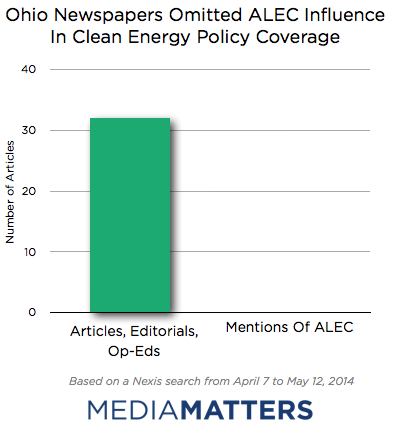Ohio Papers Clean Energy Coverage