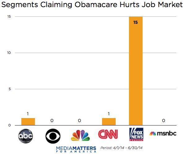 Fox Pushes Anti-Obamacare Myths