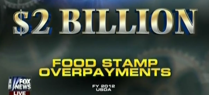 Fox Hypes 1/2,000th Of Budget As Unsustainable Waste