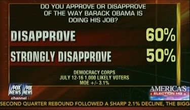dishonest fox news chart: obama approval rating edition