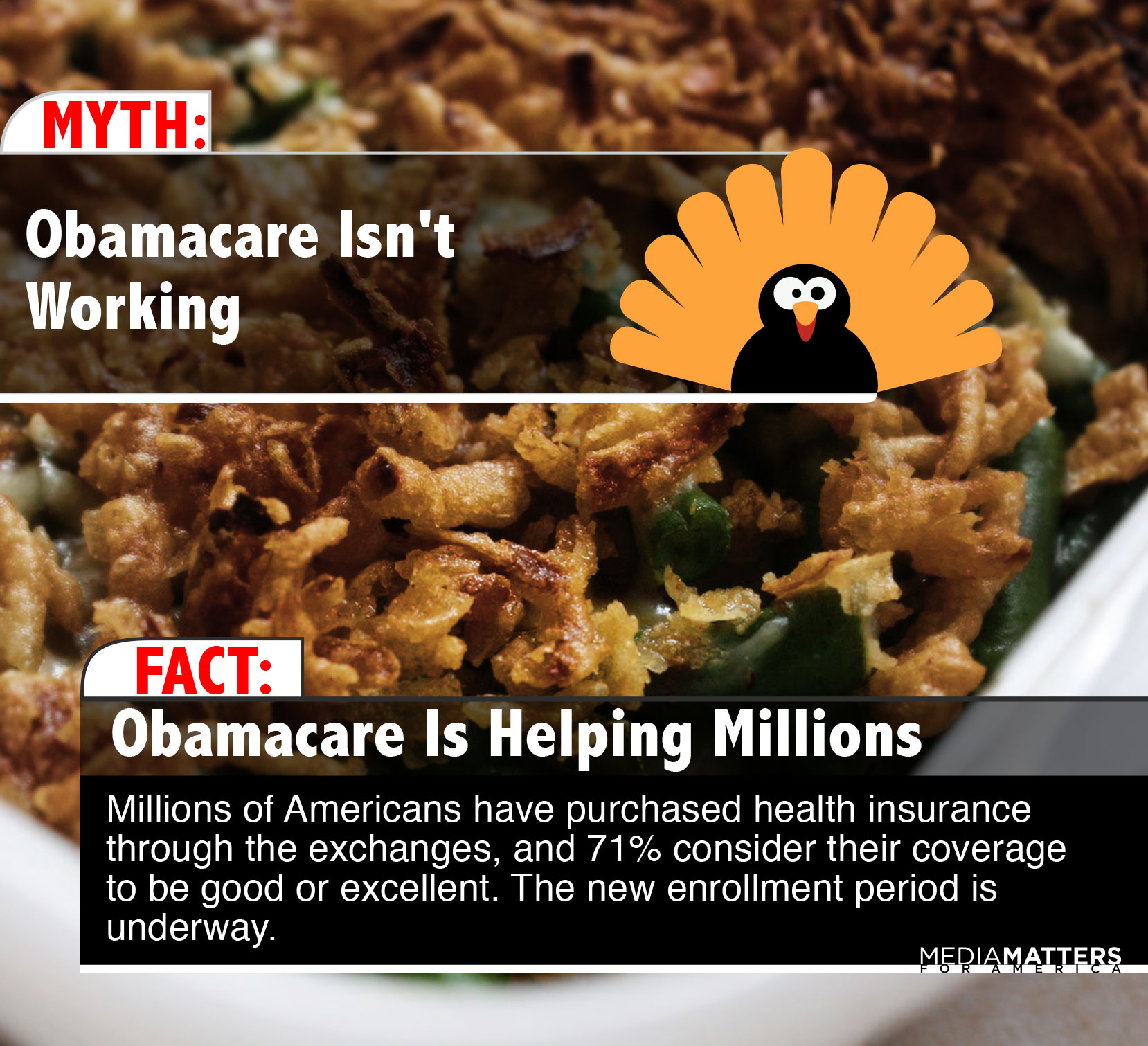 Obamacare Myths and Facts