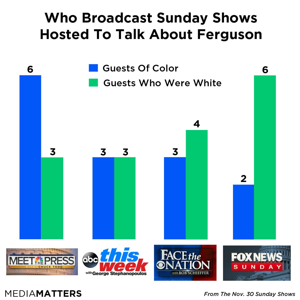 Broadcase Sunday Show Guests Nov 30