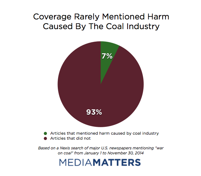 War on Coal - Harm Caused