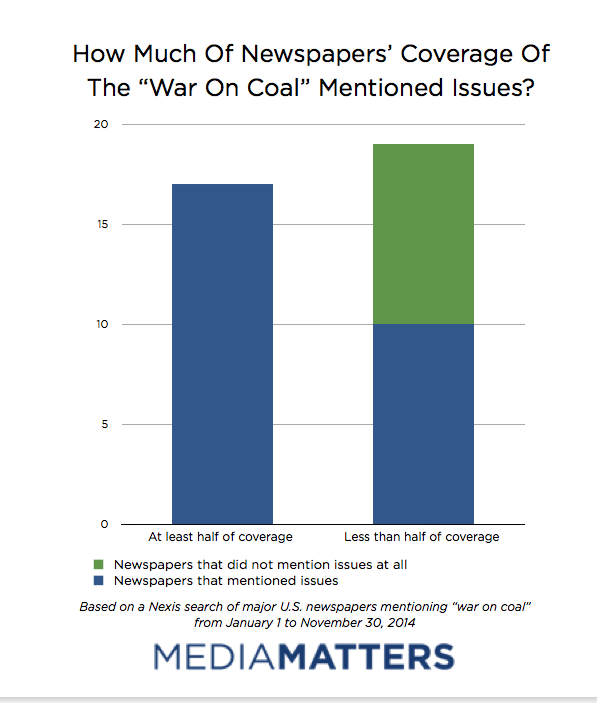 War on Coal - Newspaper Coverage