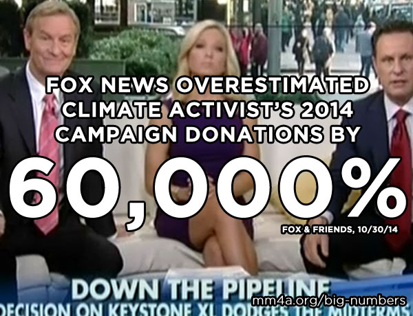 Campaign donations overestimated by 60,000%