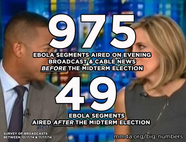 Ebola segments 2014