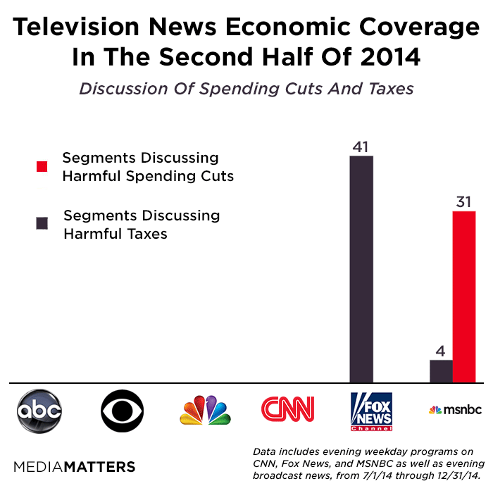 Fox And MSNBC Headline Tax And Spending Debate