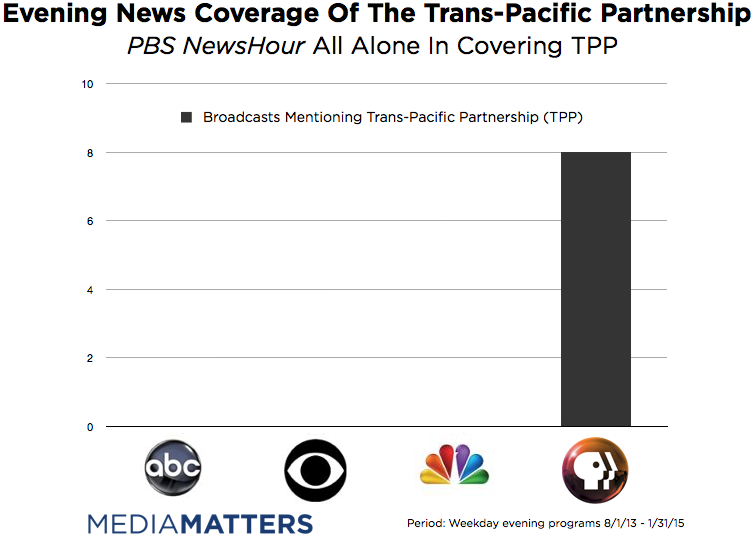 PBS Dominates Coverage Of TPP, Other Networks Remain Silent
