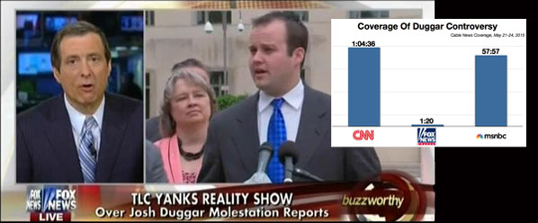 Fox News, Duggar Coverage