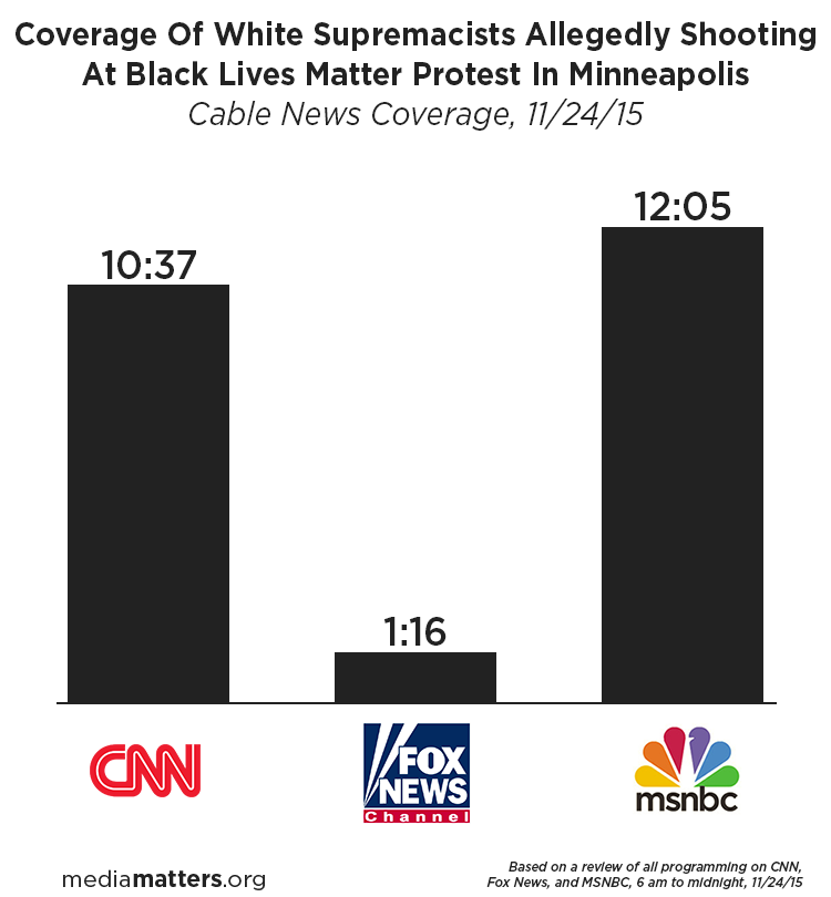 Minneapolis Shooting Coverage