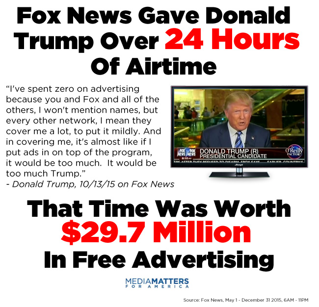 Fox News Has Given Donald Trump Nearly $30 Million In Free Airtime During  The Presidential Campaign