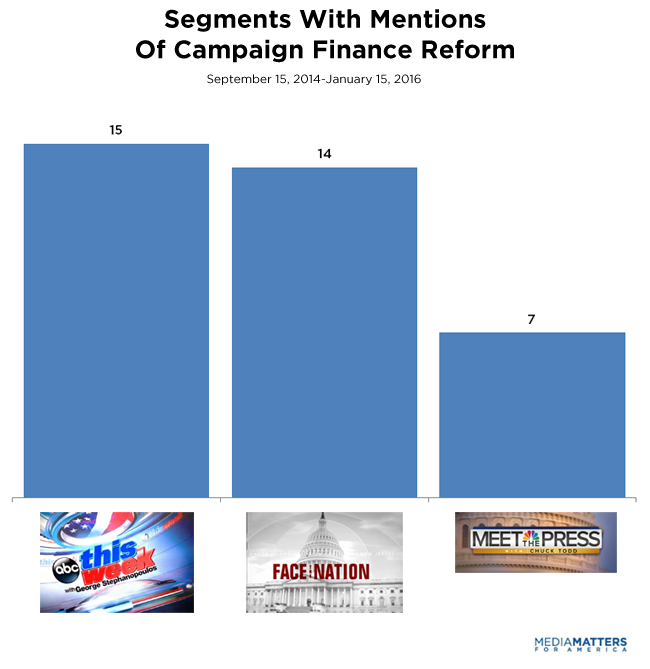 campaign finance reform research paper Our research documents the dangers of big money in politics and informs our work to craft effective solutions  defend campaign finance laws in court, and promote.