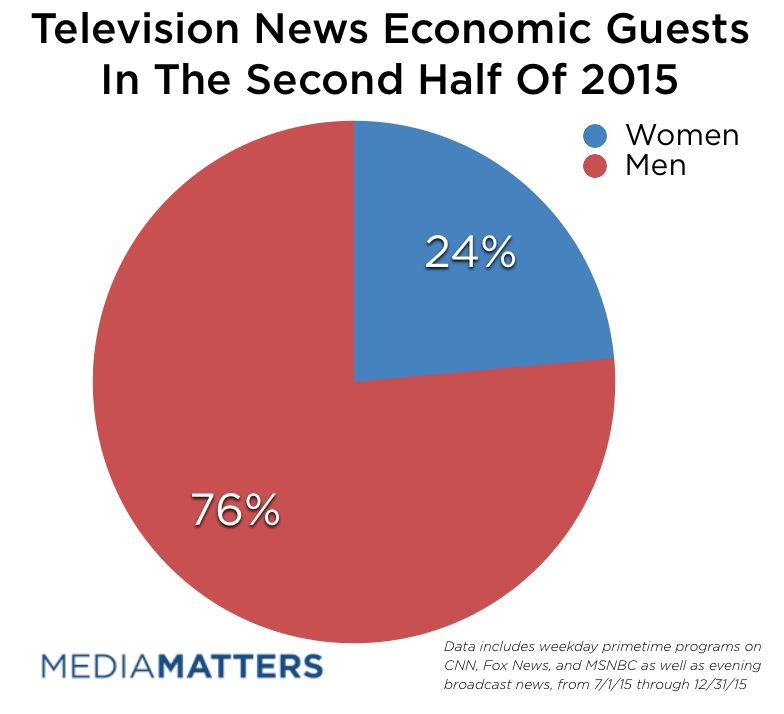 Media Need To Feature Women's Voices In Economic News Coverage
