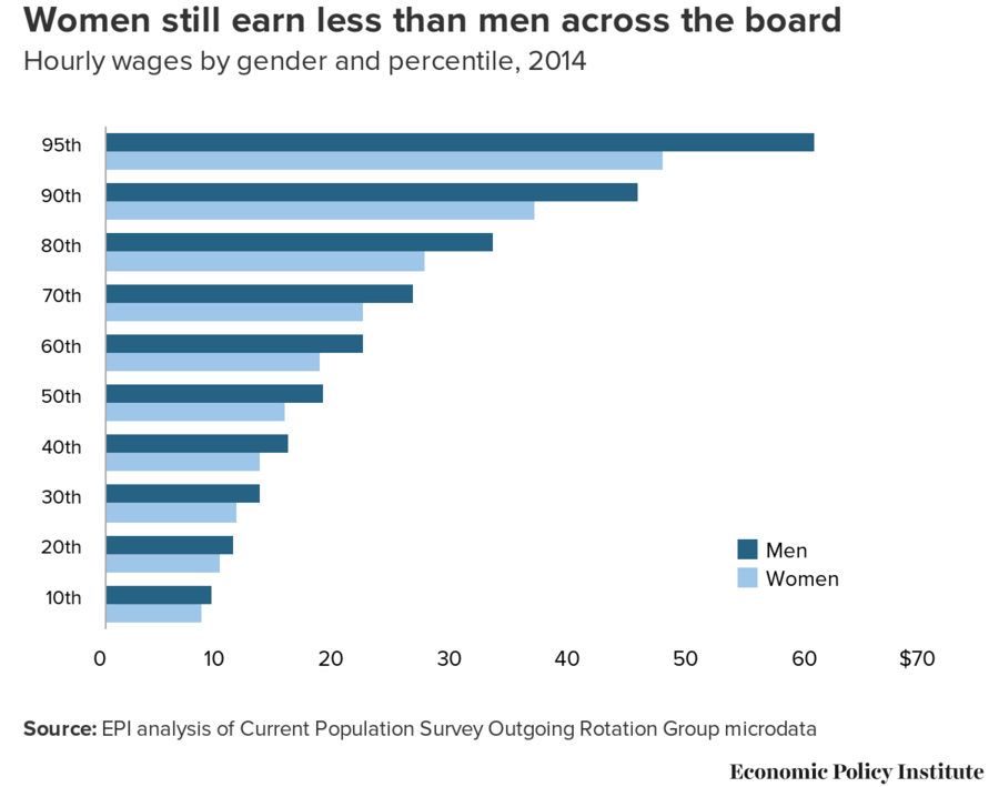 an analysis of women make up more than of the us population According to the census bureau's 2005 current population  follow-up analysis is  the percentages do not add to 100% because individuals can have more than one.