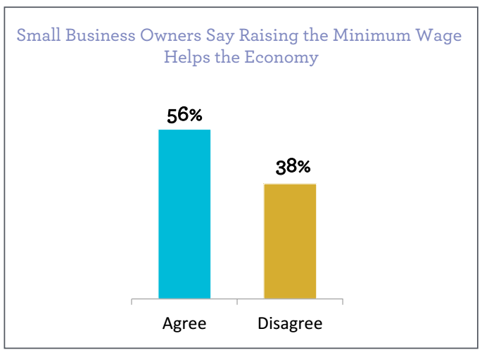 Business For A Fair Minimum Wage July 2014