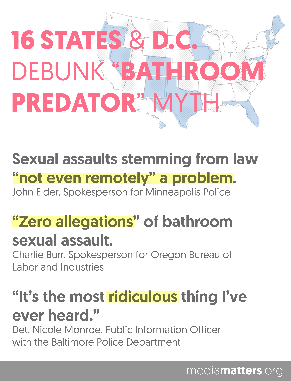"A Comprehensive Guide To The Debunked ""Bathroom Predator"" Myth"