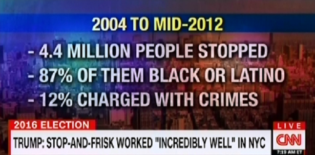 Stop and frisk election