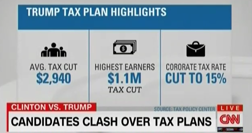 here stocks that will benefit most from trump cutting taxes